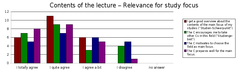 Results: Relevance for study focus / Schwerpunktbezug